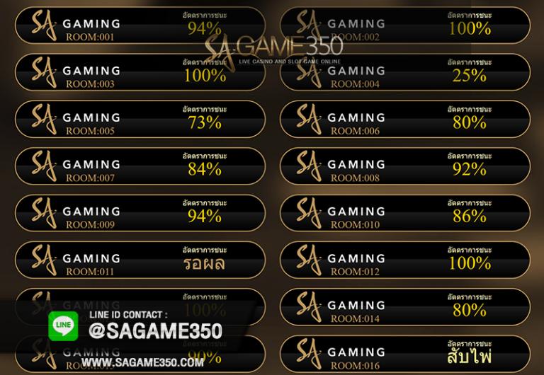 สูตรบาคาร่า SA Gaming